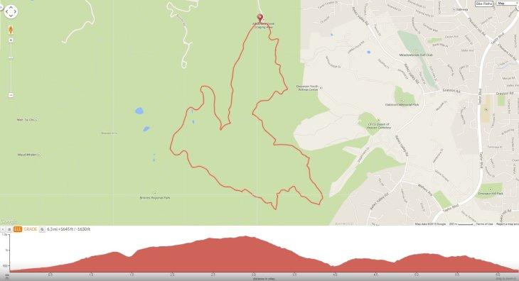 Briones Peak