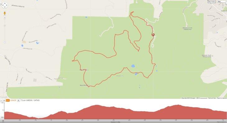 Briones Mott Peak