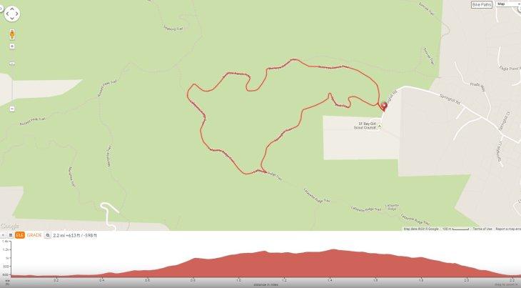 Buckeye Laf Ridge Springhill