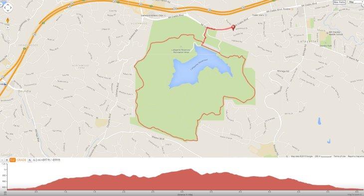 Lafayette Reservoir Rim Trail