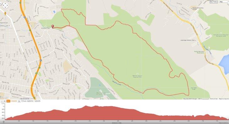 San Pablo Ridge 2