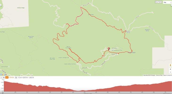 Grand Loop Hike