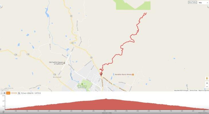 oat-hill-mine-trail